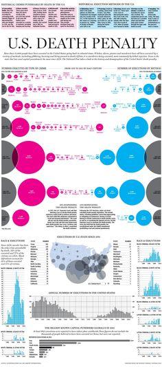 Graphic: A Short History of U.S. Capital Punishment