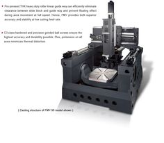 CNC 5-axis Gantry Type Machining Center FMV-99 model shown
