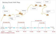 Beijing great wall map
