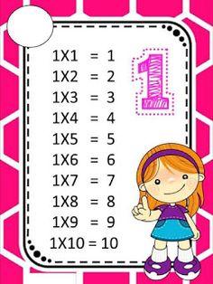 Tabuada para imprimir - Chaveiro Teaching Manners, Teaching Math, Learning Time, Kids Learning, Math Games, Activities For Kids, Math Multiplication, Maths, Christmas Math