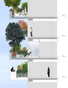 O Bosque Vertical (Bosco Verticale) projeto do Boeri Studio,é uma solução de como tornar as cidades mais verdes com uma população urbana cada vez mais densa