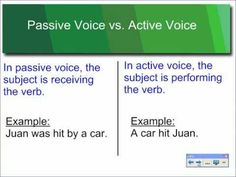 If you don't know what the passive voice is, then this video should be watched by you! Make your writing livelier and more concise with these helpful tips. Teaching Latin, Teaching English Grammar, Grammar Lessons, Writing Quotes, Writing Help, Writing Tips, Teaching Writing, Active And Passive Voice, Active Voice