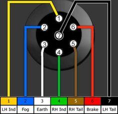 12 n 7 pin wiring diagram utility trailer, cargo trailers, camper trailers,  trailer
