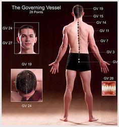 Sun Total Body Detoxification