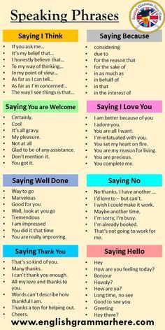 English Learning Spoken, Learn English Grammar, English Language Learning, Learn English Words, English Grammar Rules, English Speaking Skills, Grammar Lessons, Essay Writing Skills, English Writing Skills
