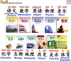 Decode Mandarin Chinese/Learn Better/Which subjects are your favorites? Basic Chinese, Chinese Words, Learn Chinese, Chinese English, Mandarin Lessons, Learn Mandarin, Chinese Flashcards, Chinese Pinyin, Phrases And Sentences