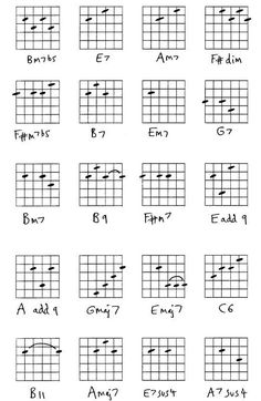 Guitar - jazz and diminished chords.  Find out even more at the photo