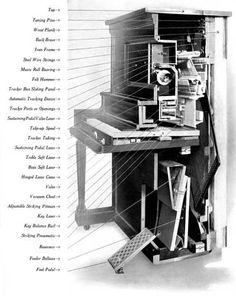 Mechanics of the player piano