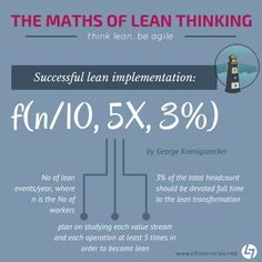 If you are planning or leading a lean transformation, consider n/10, 5x, and 3%. These are good guidelines for success.  www.cltservices.net
