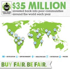 You make a difference in lives around the world every time you buy #FairTrade. Press 'like' if you're proud to support Fair Trade! http://BeFair.org/ #BeFair