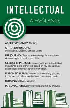The Intellectual Archetype at a Glance - Archetypes Personality Archetypes, Brand Archetypes, Jungian Archetypes, Personality Types, Writing A Book, Writing Prompts, Writing Tips, Jungian Psychology, Manipulative People