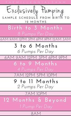 Exclusive Pumping: Sample Schedule From Birth To 12 Months Exclusively Pumping can be tough, but the right schedule can make all the difference. This Exclusive Pumping Schedule from Birth to 12 Months is so helpful Pumping Schedule, Exclusively Pumping, Baby Kicking, Breastfeeding And Pumping, Exclusive Breastfeeding, After Baby, Pregnant Mom, First Time Moms, Baby Hacks