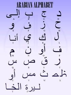Arabian alphabet