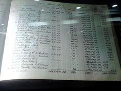 Libro contable de 1940 aproximadamente.