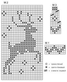 návod na pletení norský vzor soba - Hledat Googlem