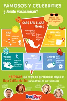 Cabo San lucas, se ha convertido en uno de los destinos predilectos para que los celebrities vacacionen. #BestDay #OjalaEstuvierasAqui