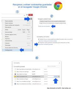 Como conocer y recuperar contraseñas y nombres de usuario o logins que se han introducido al usar el navegador Google Chrome, hayan sido guardadas por ti o por cualquier otra persona que haya utilizado el equipo.