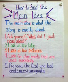 Main Idea Anchor Chart--Worked great in my fifth grade classroom! by maryann Reading Lessons, Reading Skills, Teaching Reading, Reading Strategies, Guided Reading, Reading Logs, Math Lessons, Teaching Kids, Ela Anchor Charts