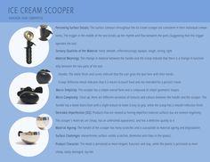 Tactile Features - Ice Cream Scooper
