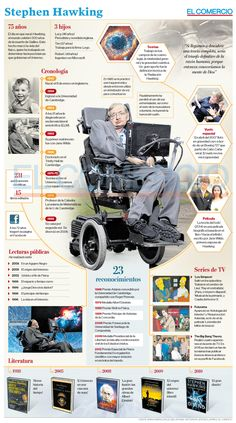 Stephen Hawking Facts, Magazine Art, Magazine Design, Page Design, Layout Design, Newspaper Design Layout, Spanish Classroom Activities, Ap Spanish, Museum Exhibition