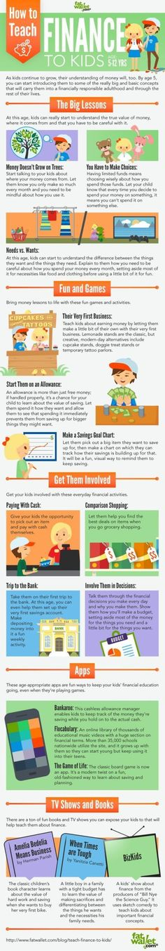 Need to organize chores or instill better habits? There's an infographic for that.