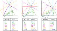 Image result for classical hough transform viz explained