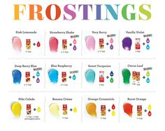 Food Coloring Mix Chart  Using Basic Primary Colors  Food