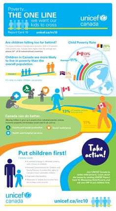 Here's the story of child poverty in Canada. We think you'll agree that it's unacceptable for 13% of kids to live below the poverty line.
