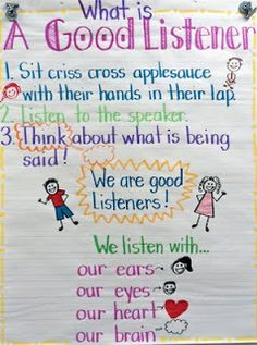 First Grade Fresh Chart - good listener anchor chart; Classroom Rules, Classroom Behavior, Classroom Posters, Kindergarten Classroom, School Classroom, Classroom Organization, Classroom Management, Classroom Ideas, Behavior Management