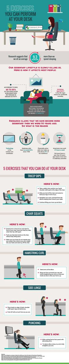 5 Exercises You Can Perform at Your Desk to Stay Healthy (without even having to leave your desk!)
