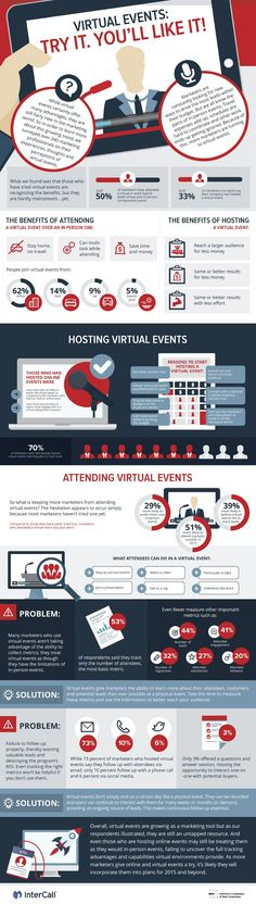 Virtual Events: Try It You Will Like It #infographic #Marketing #VirtualEvents