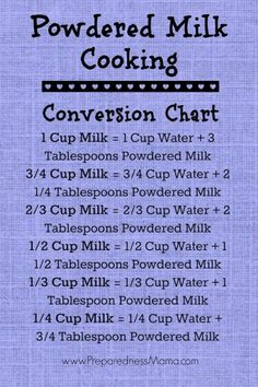 Powdered Milk Cooking Tips and Recipes. I use powdered milk in cooking if I'm running low on milk. You can't tell you've used powdered milk in recipes! Cooking Measurements, Food Charts, Powdered Milk, Buttermilk Recipes, Homemade Buttermilk, Homemade Biscuits, Baking Tips, Baking Secrets, Gastronomia