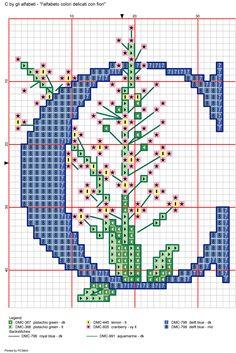 Alfabeto colori delicati con fiori: C