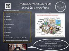 Marcadores temporales para el pretérito imperfecto de indicativo. A1/A2.