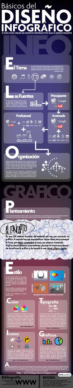 Guía para crear una infografia #infografia Seo Marketing, Marketing Digital, Online Marketing, Graphic Design Tips, Tool Design, Web Design, Information Design, Information Graphics, Content Manager
