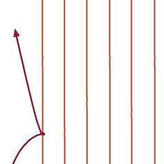 Basic Beading on a Loom: Step 1