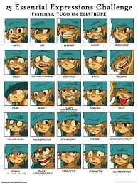 """""""You must conquer each."""" Challenge accepted and challenge completed. The faces of Yugo Character Model Sheet, Character Art, Character Design, Character Creation, Wakfu Evangelyne, Yugo Wakfu, Poses Dynamiques, Human Face Drawing, Drawing Faces"""