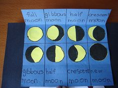 Phases of Moon -- flap book Fourth Grade Science, Kindergarten Science, Science Classroom, Teaching Science, Science Education, Teaching Ideas, Classroom Ideas, Classroom Activities, Moon Activities