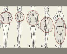 Cientistas afirmam que é necessário saber em qual parte do corpo existe o acumulo de gordura. Onde esta localizada sua gordura, nos braços, nas costas, no quadril? Cientistas afirmam, que para perd…