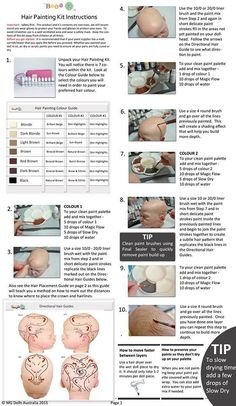 Image result for Hair rooting maps