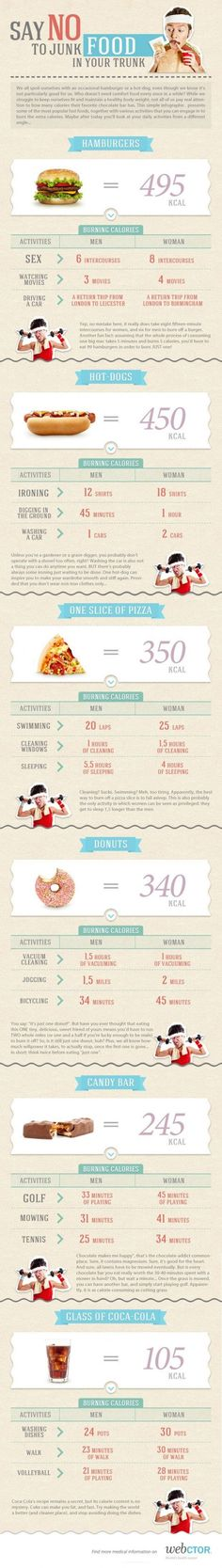 We all spoil ourselves with occasional hamburger or a hot dog, even though we know it's not particularly good for us. This simple infographic presents some of the most popular fast foods, together with various activities that you can engage in to burn the extra calories. Maybe you will start to look at your daily activities from a different angle.