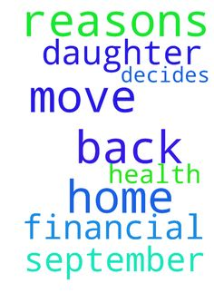 Move back home -  Please pray that my daughter decides to move back home for financial reasons and health reasons in September. in jesus name AMEN  Posted at: https://prayerrequest.com/t/L3N #pray #prayer #request #prayerrequest