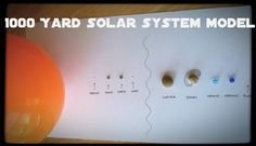 1000 Yard Solar System Model. Can't wait to try this, when we study astronomy!