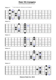 Major 9th Arpeggios | Discover Guitar Online, Learn to Play Guitar