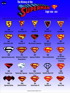 History of the Superman Logo by The Geek Twins.'The History of the Superman Logo by The Geek Twins. Logo Superman, Arte Do Superman, Comic Superman, Superman Symbol, Superman Tattoos, Superman Costumes, Superman Stuff, Batman 2, Marvel Comics