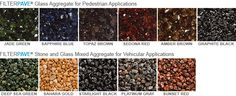 Attractive Porous Paving for Stormwater Management