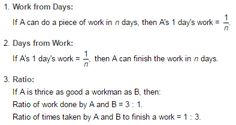 Time and Work RS Aggarwal Class 8 Maths Solutions Ex 13A    http://www.aplustopper.com/time-work-rs-aggarwal-class-8-maths-solutions-ex-13a/