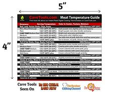 Meat temperature magnet is perfect guide in the kitchen http://www.amazon.com/gp/product/B00U1LB6ZG