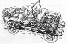 Jeep Willys MB Cutaway from Autocar Magazine - December 1942 Jeep Willys, Cj Jeep, Jeep 4x4, Jeep Truck, Jeep Wrangler, Military Jeep, Military Vehicles, Cutaway, Automobile