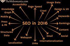 TheWebomania.com SEO Company in India.We provide professional SEO services that help you brand your company and get an ROI. Our focus is on building value and visibility for your brand.We create brand visibility using white hat techniques. Our SEO expert goes beyond just search engine rankings.We work diligently, to get you the best results, in the shortest amount of time.We focus on the things that matter. No fluff, 100% of the time.